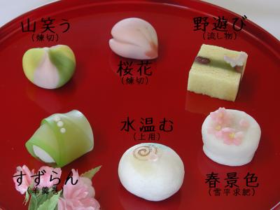 2015年4月の上生菓子